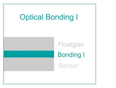 Optical Bonding I